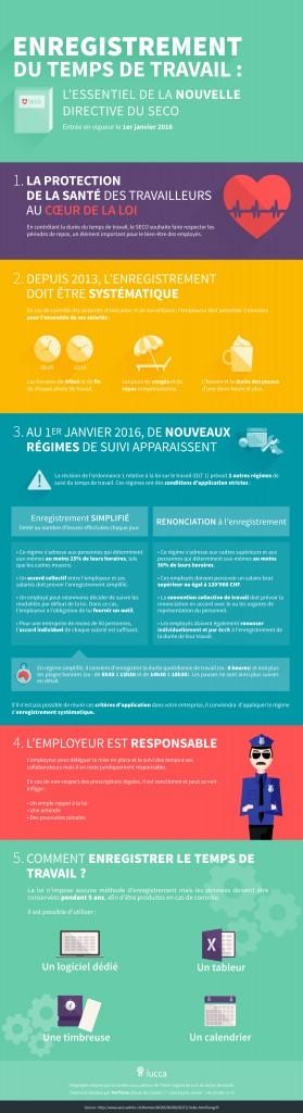 infographie-SECO